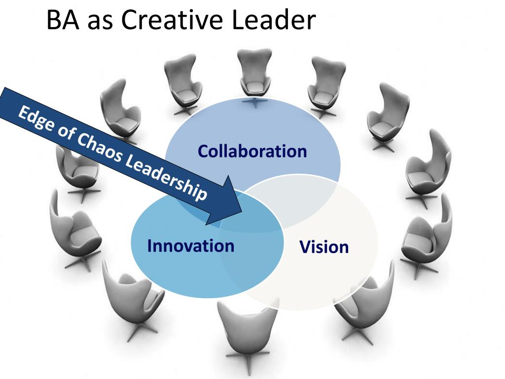 BA as Creative Leader