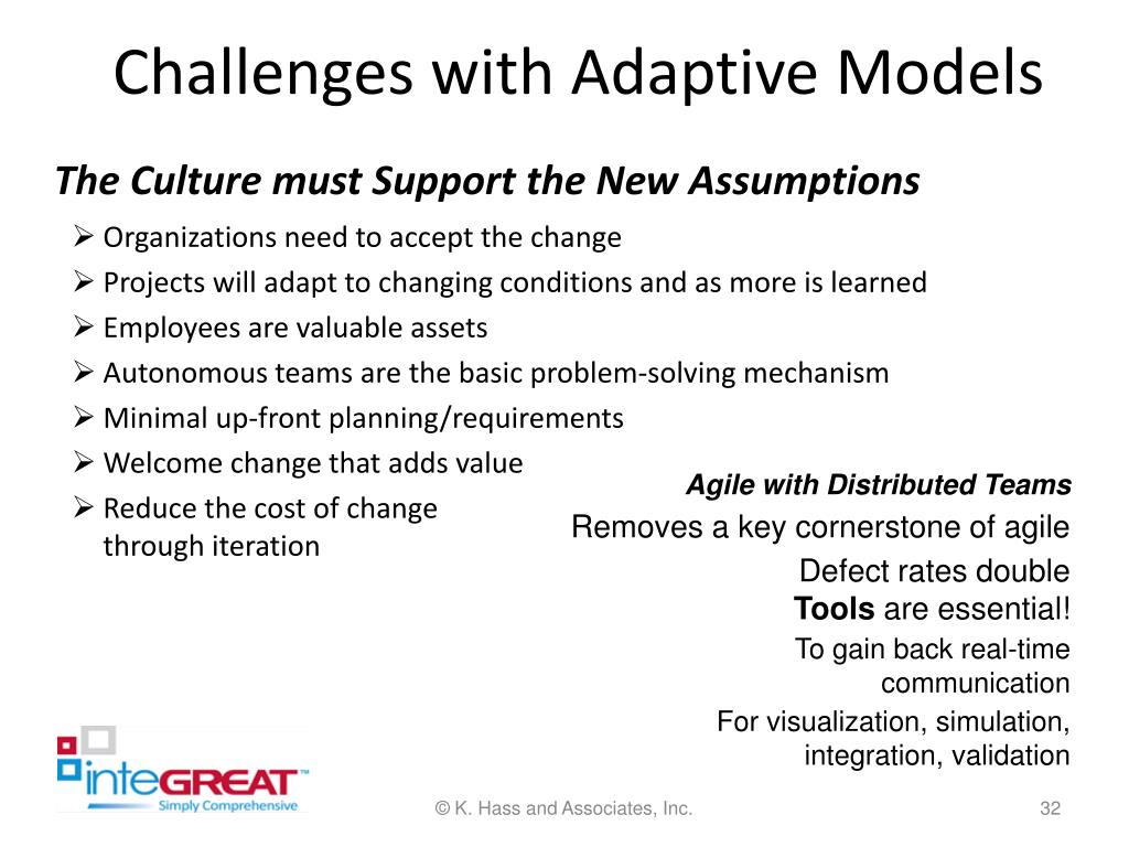 Challenges with Adaptive Models