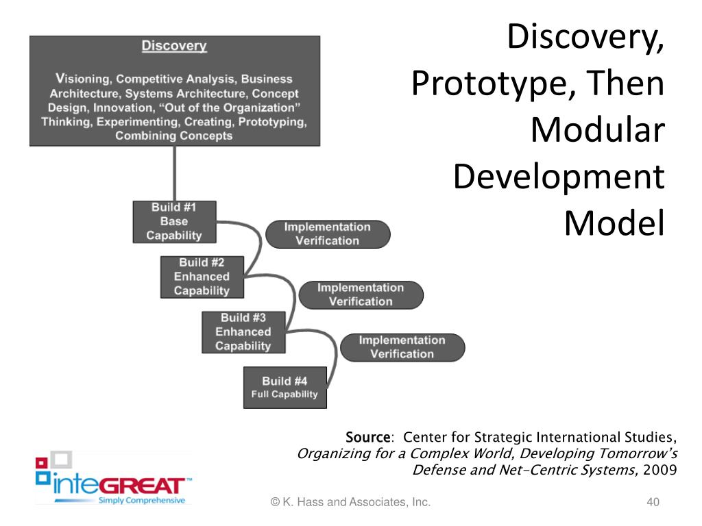 Discovery, Prototype, Then Modular  Development