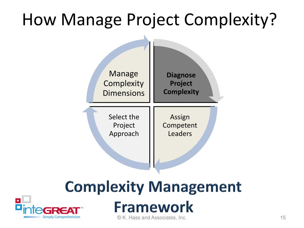 How Manage Project Complexity?