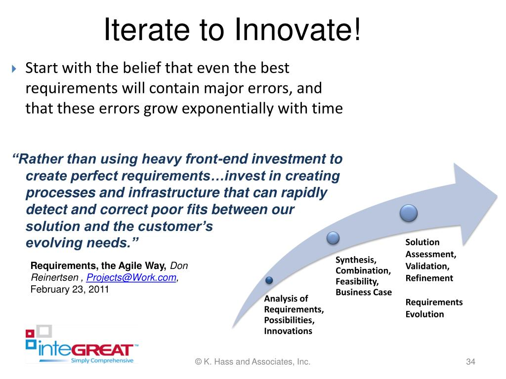 Iterate to Innovate!