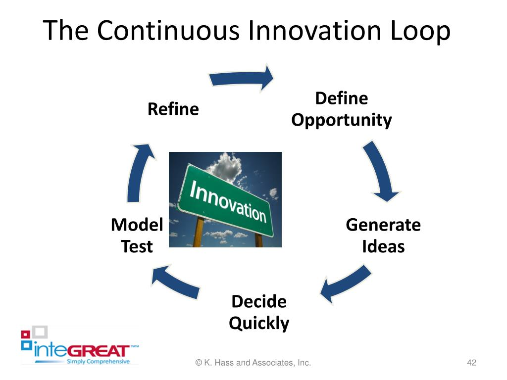 The Continuous Innovation Loop