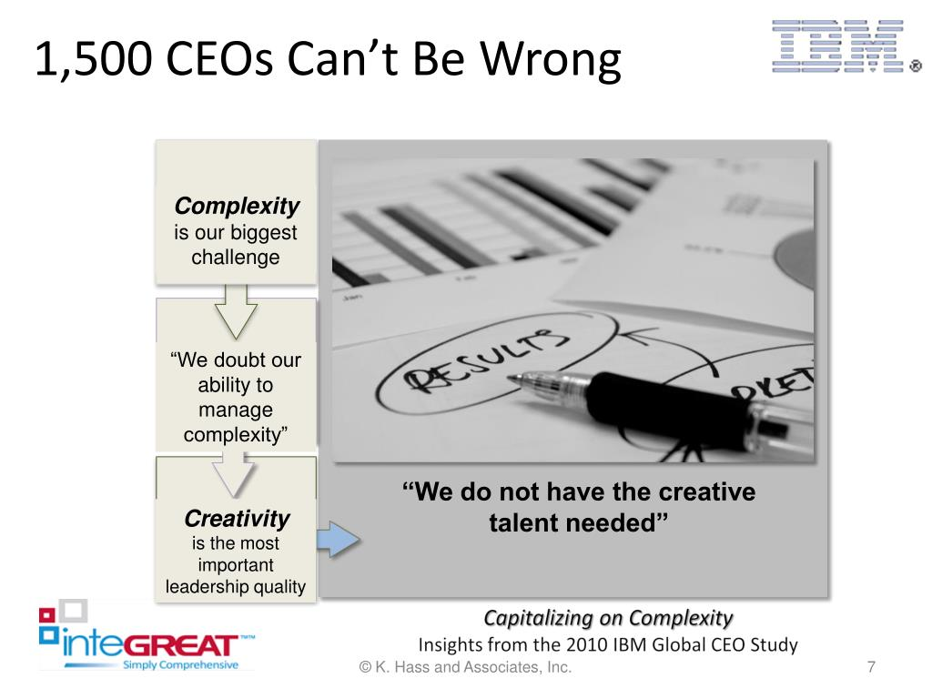 1,500 CEOs Can't Be Wrong