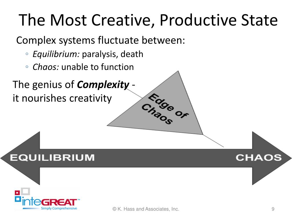 The Most Creative, Productive State