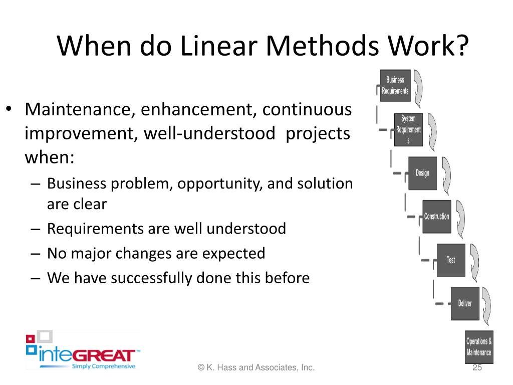 When do Linear Methods Work?