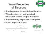 wave properties of electrons