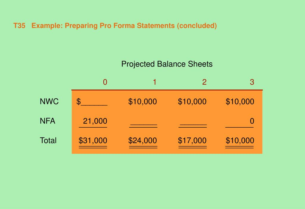 T35   Example: Preparing Pro Forma Statements (concluded)