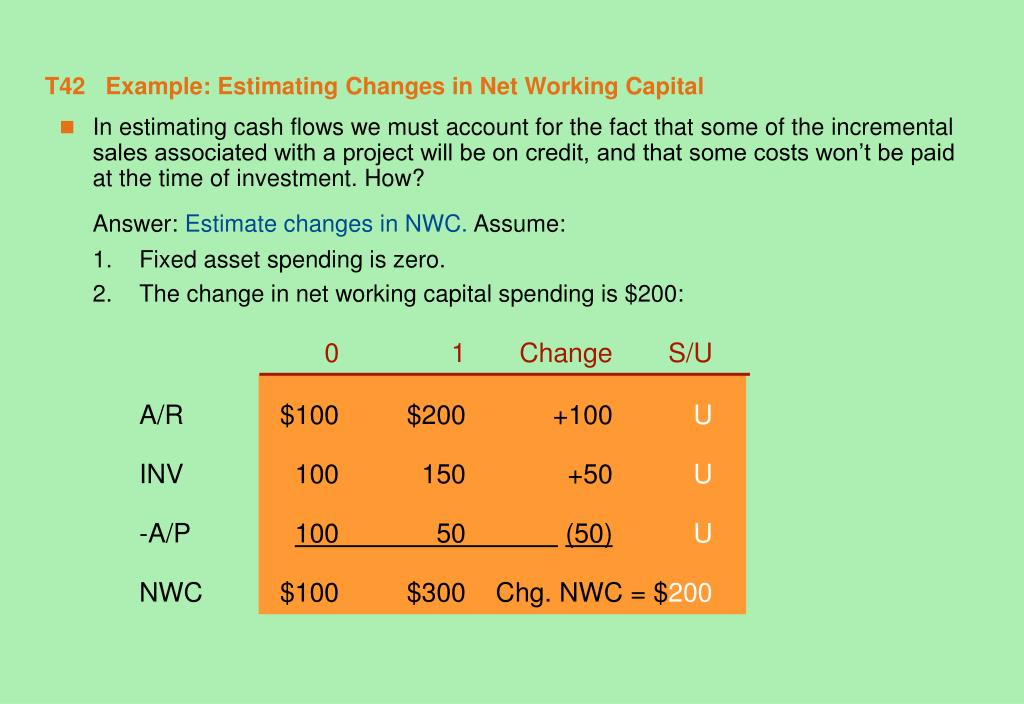 T42   Example: Estimating Changes in Net Working Capital