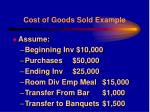 cost of goods sold example