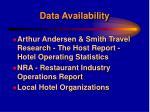 data availability22