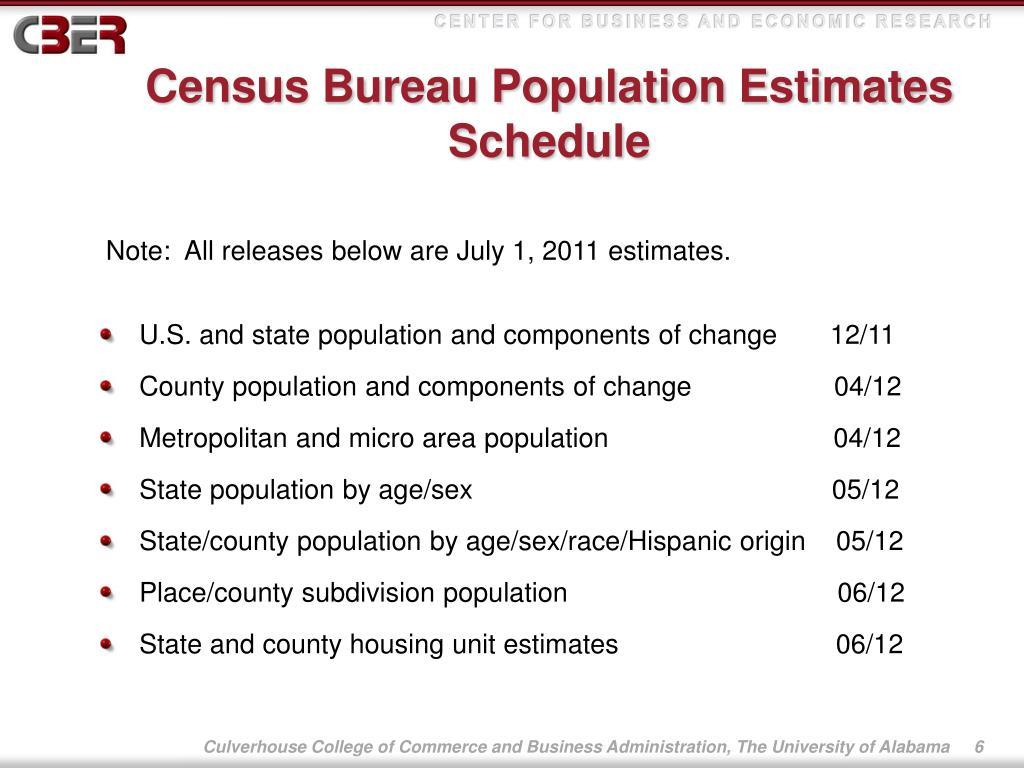 Census Bureau Population Estimates Schedule