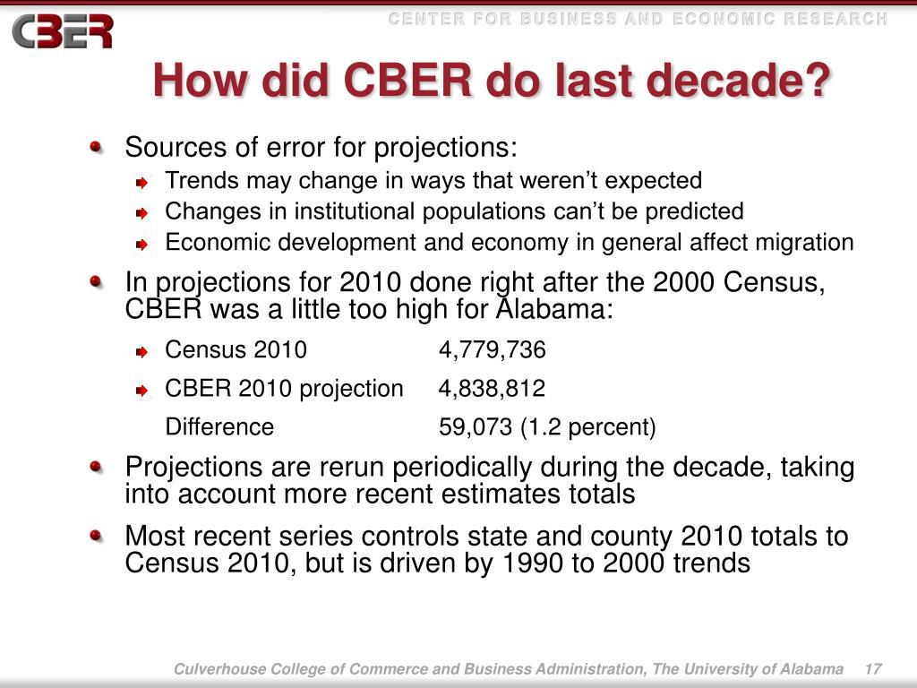 How did CBER do last decade?