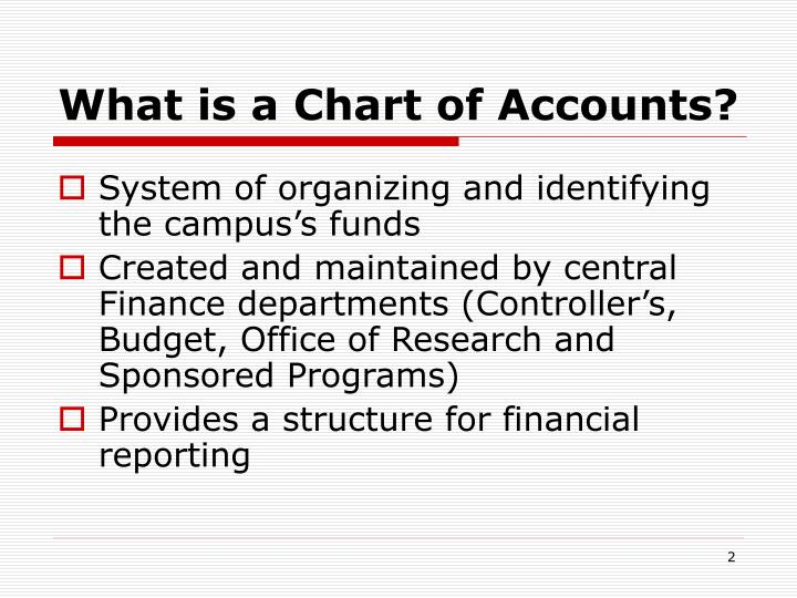 What is a chart of accounts