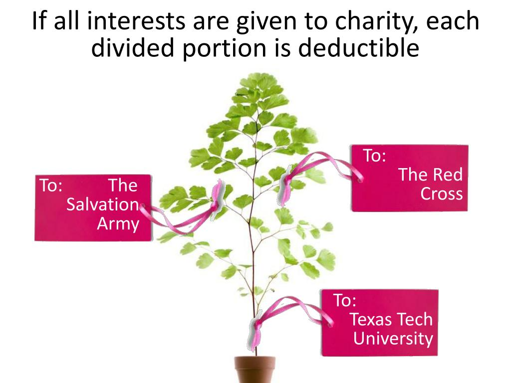 If all interests are given to charity, each divided portion is deductible