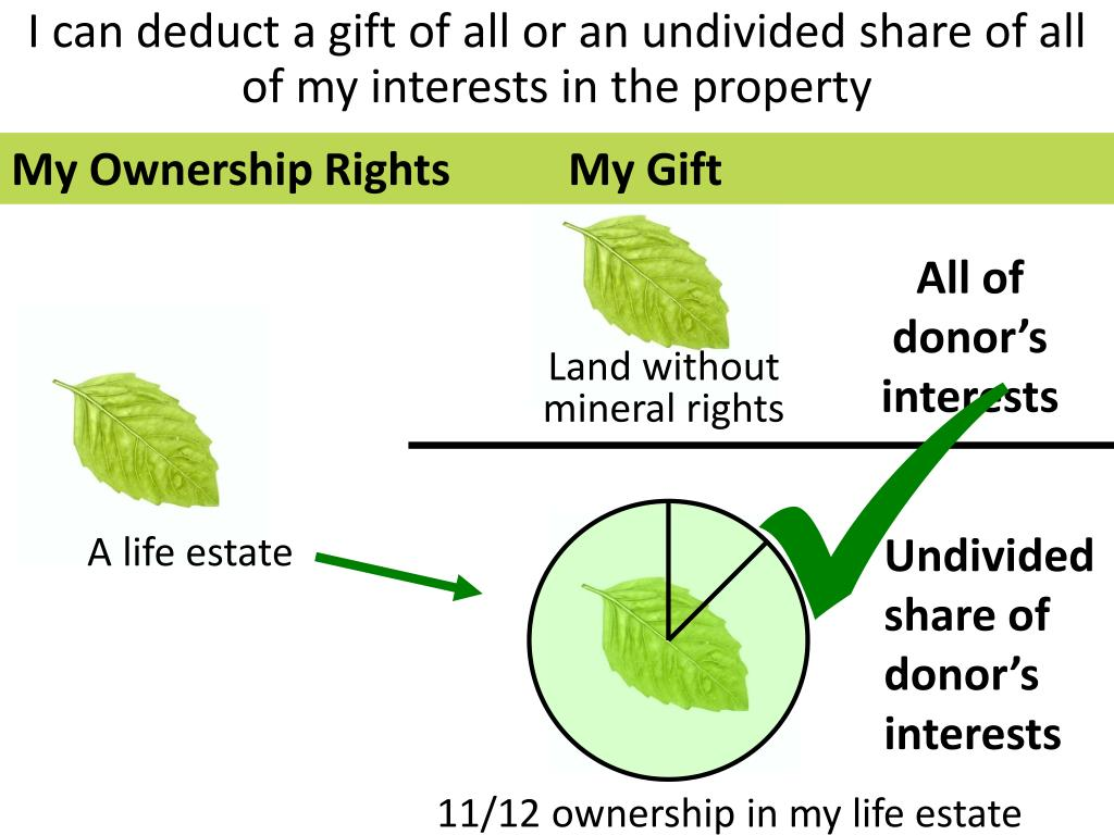 My Ownership RightsMy Gift