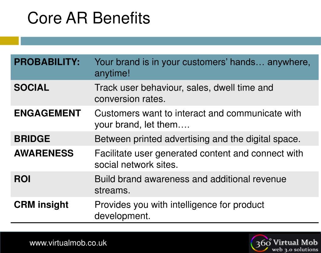 Core AR Benefits