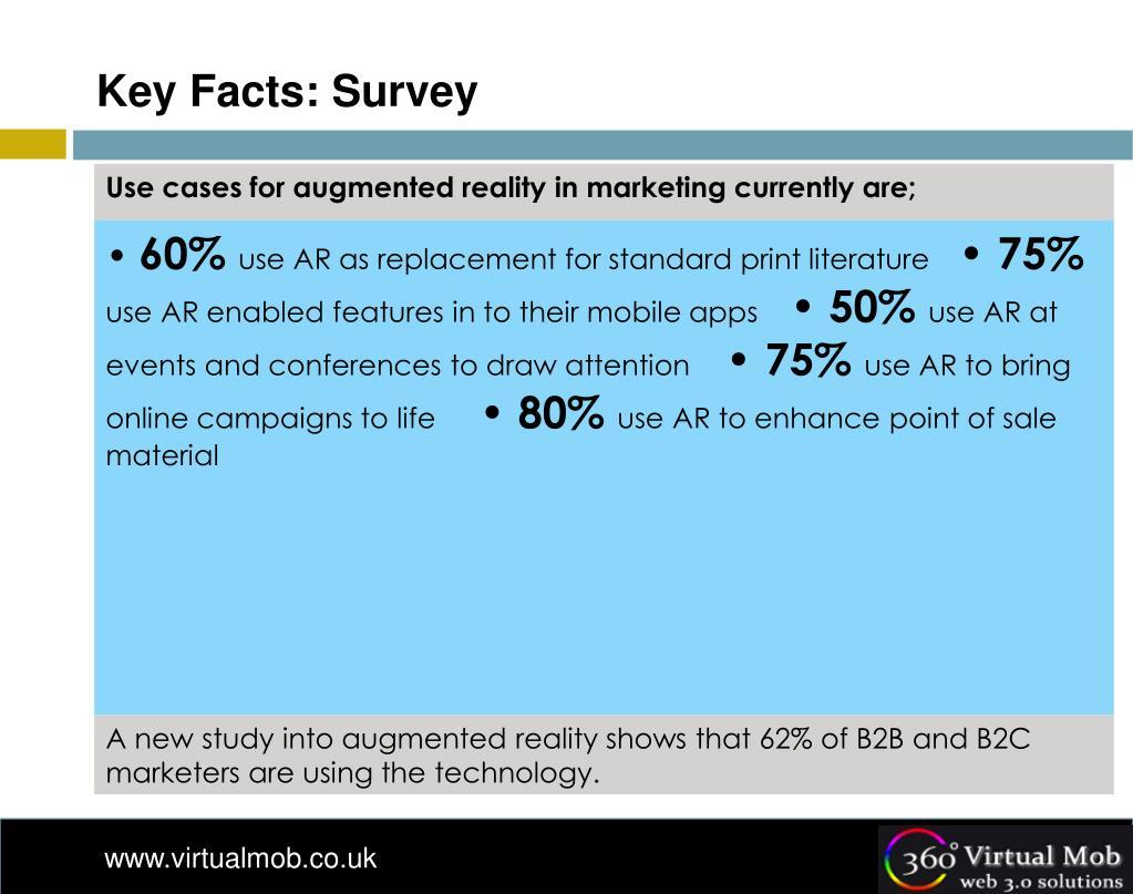 Key Facts: Survey