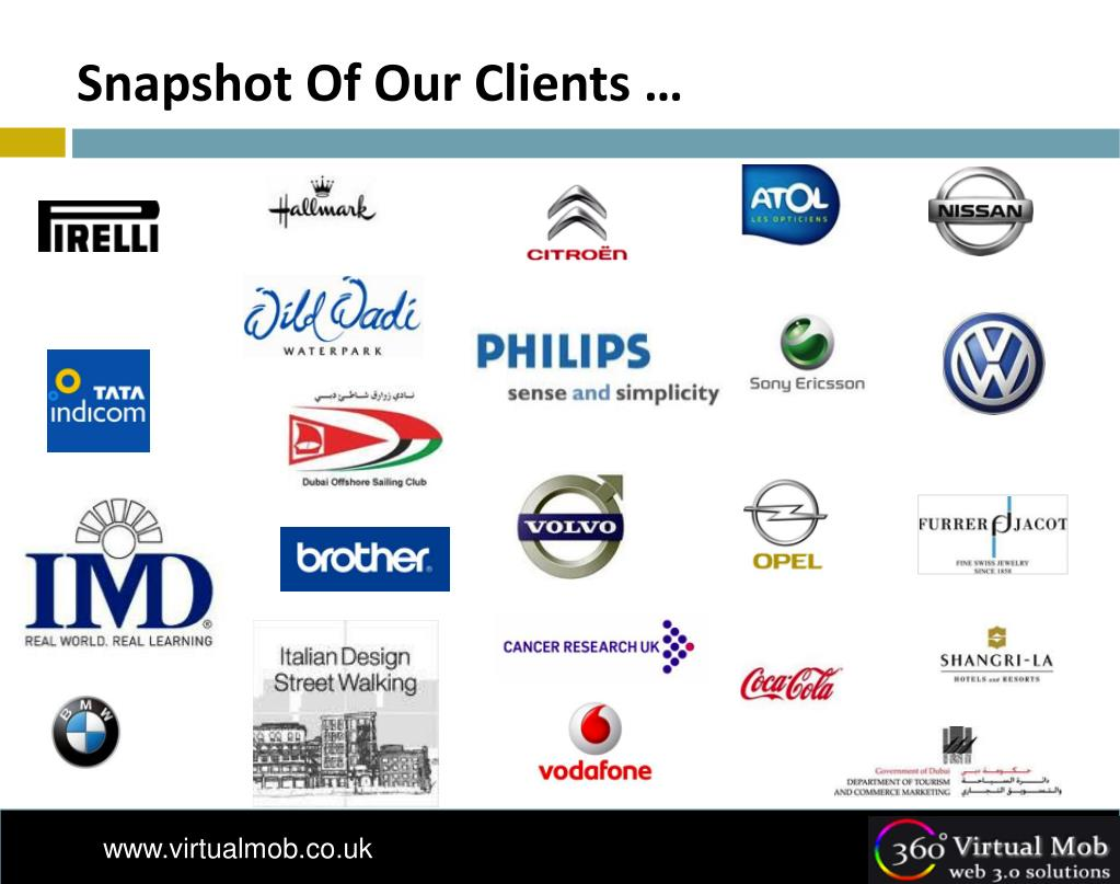 Snapshot Of Our Clients …