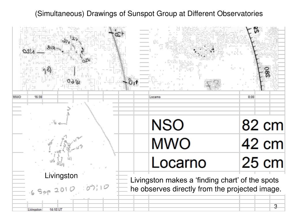 (Simultaneous) Drawings of Sunspot Group at Different Observatories