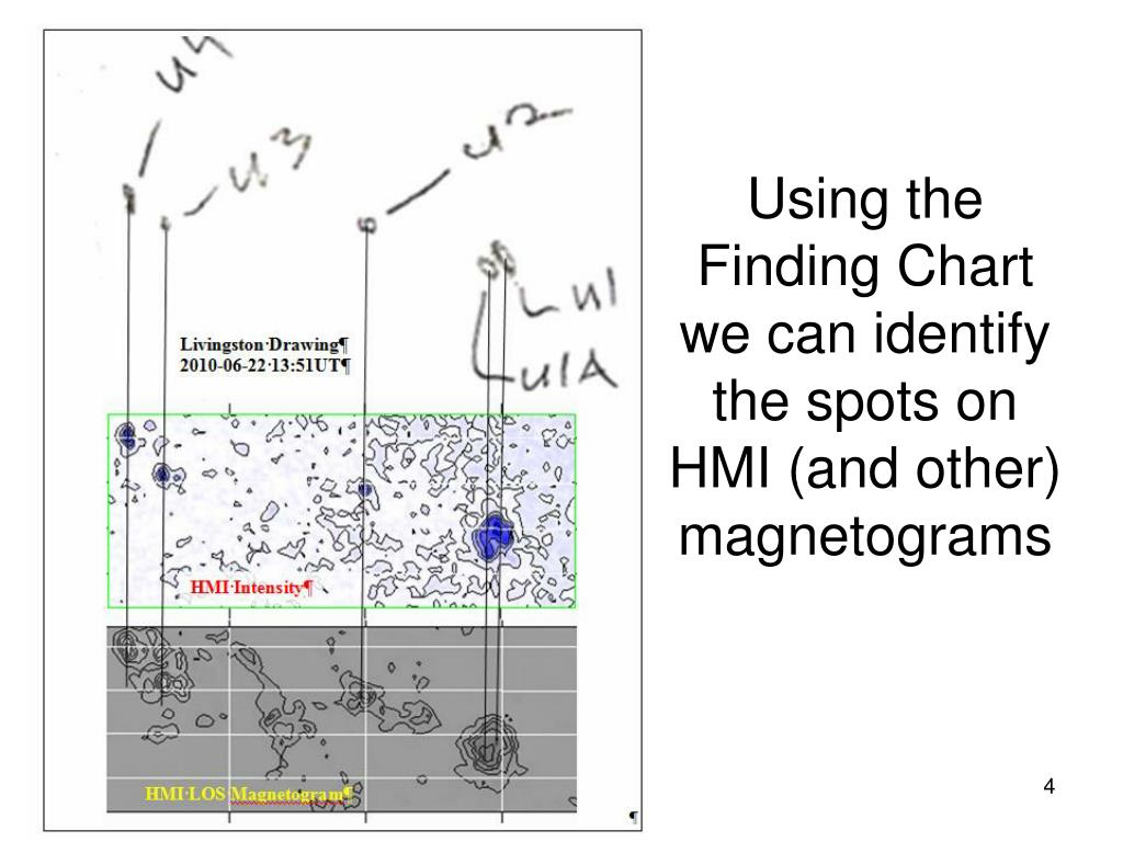 Using the Finding Chart we can identify the spots on HMI (and other) magnetograms