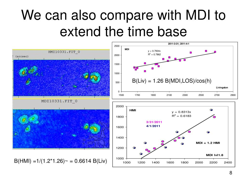 We can also compare with MDI to extend the time base