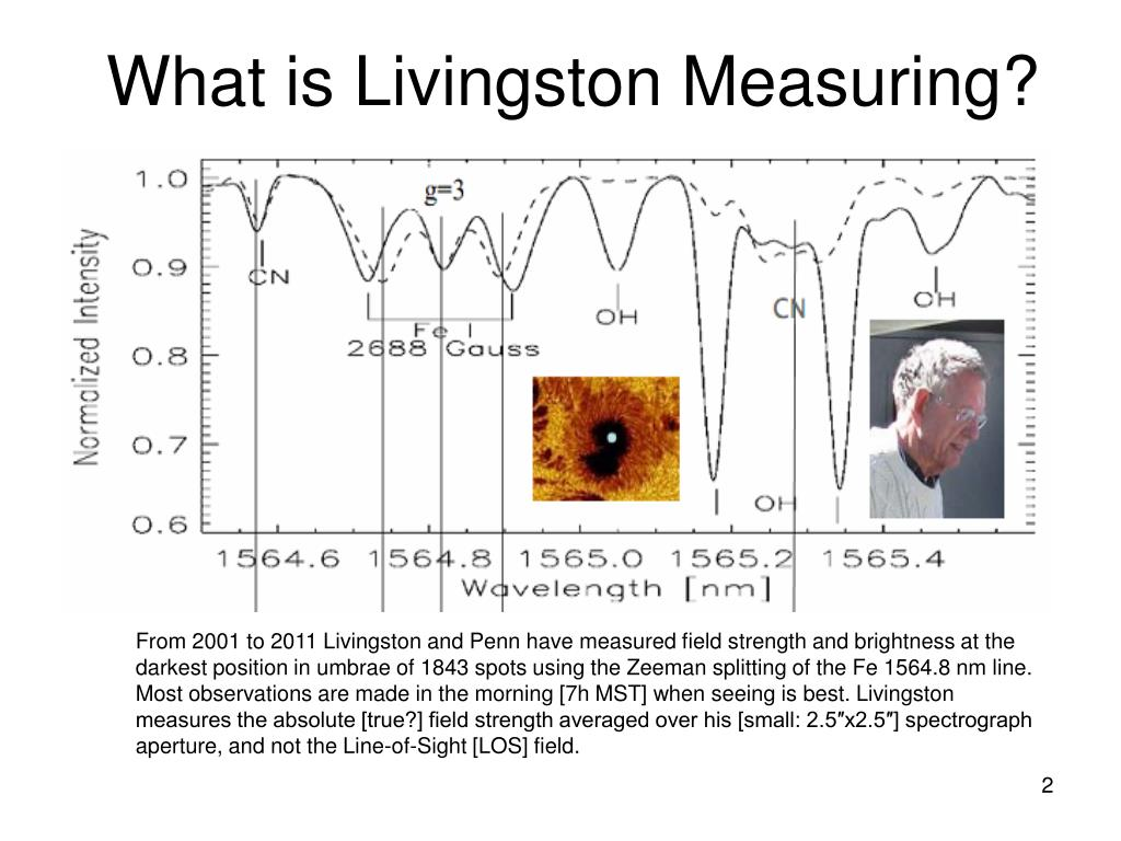 What is Livingston Measuring?