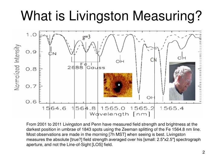 What is livingston measuring