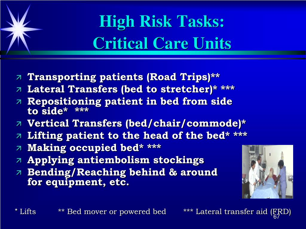 Transporting patients (Road Trips)**