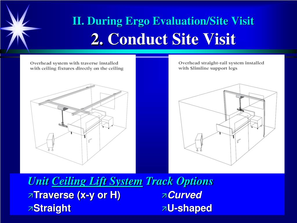 II. During Ergo Evaluation/Site Visit