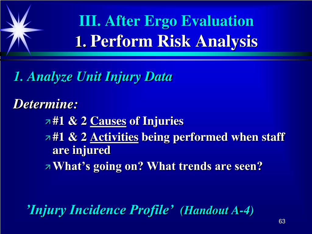 1. Analyze Unit Injury Data