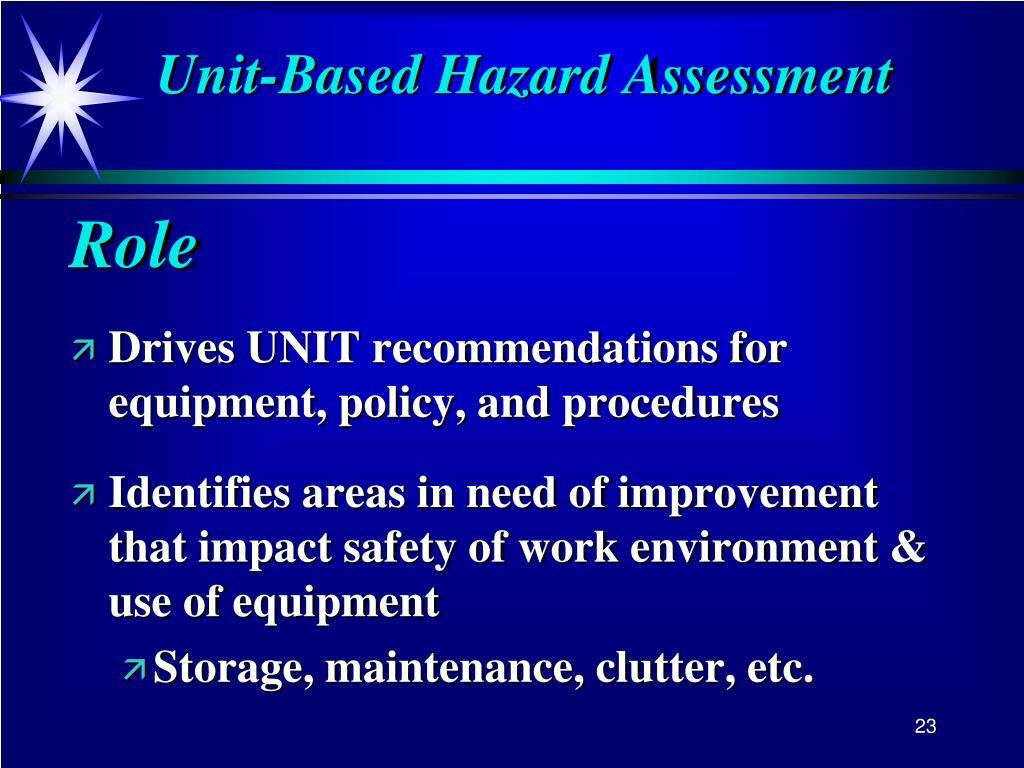 Unit-Based Hazard Assessment