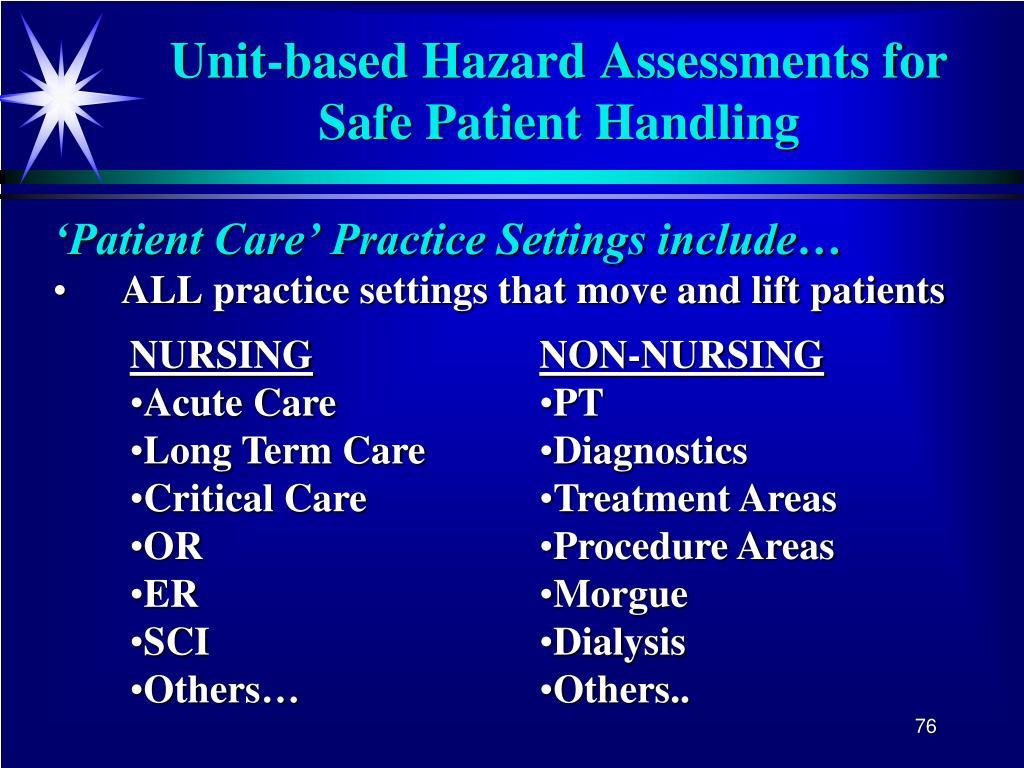 Unit-based Hazard Assessments for Safe Patient Handling