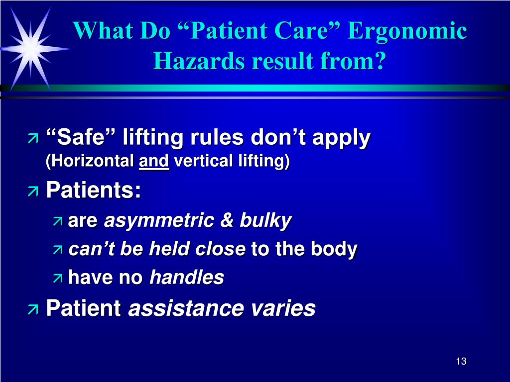 """What Do """"Patient Care"""" Ergonomic Hazards result from?"""