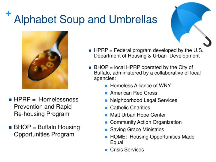 Alphabet soup and umbrellas