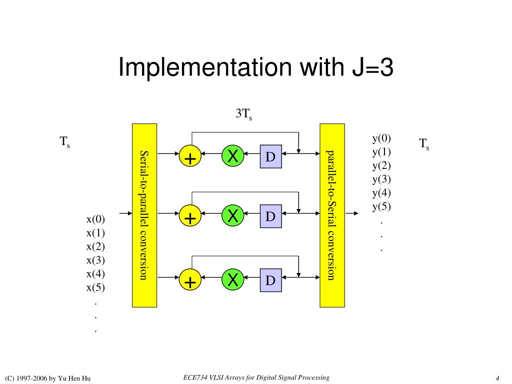 Implementation with J=3