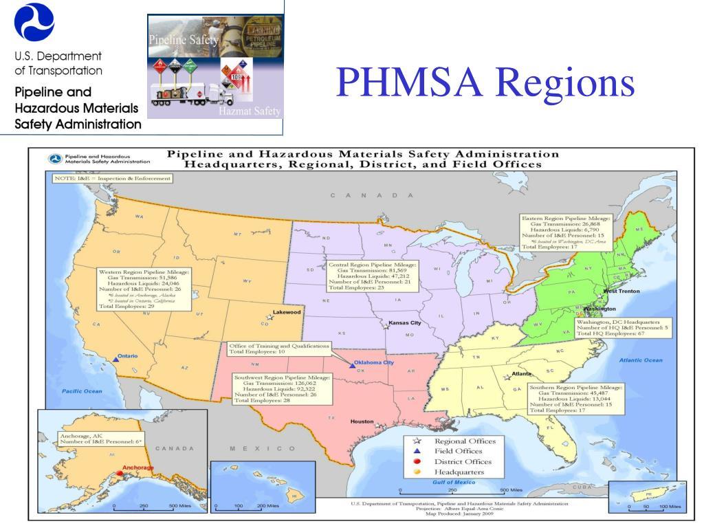 PHMSA Regions