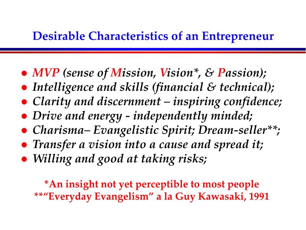 Desirable Characteristics of an Entrepreneur