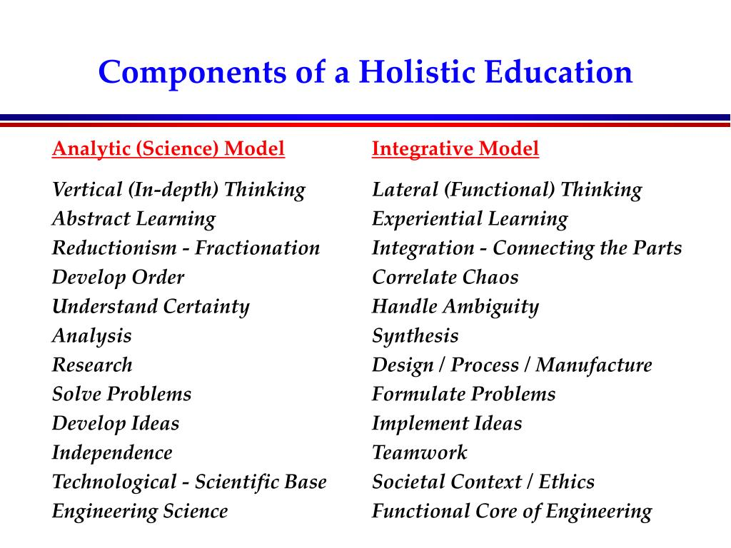 Components of a Holistic Education