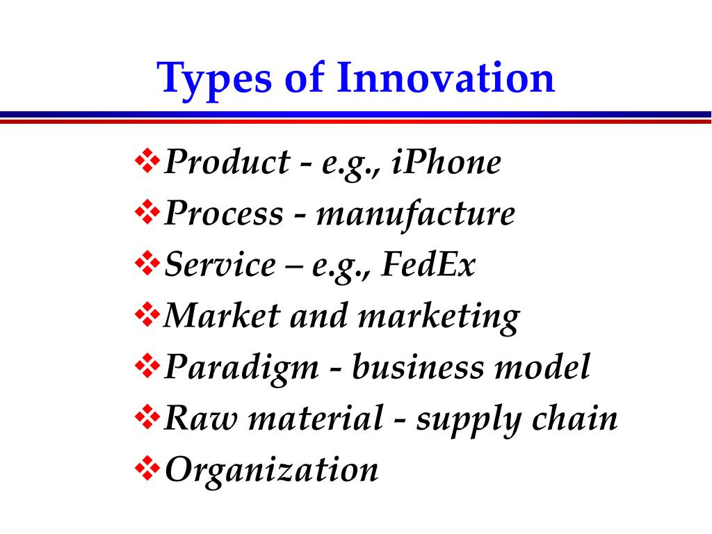 Types of Innovation