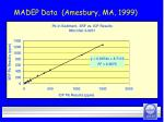 madep data amesbury ma 1999