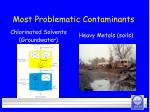 most problematic contaminants