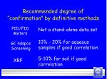 recommended degree of confirmation by definitive methods