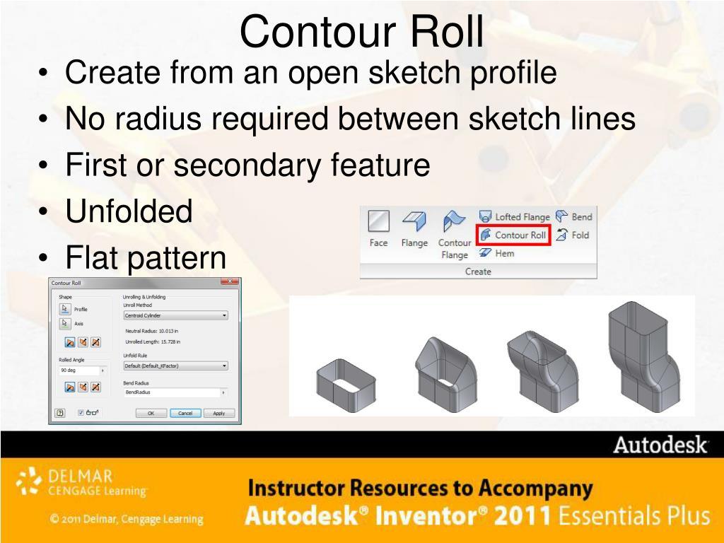 Contour Roll