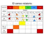 el censo rotatorio35