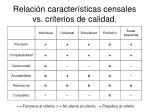 relaci n caracter sticas censales vs criterios de calidad