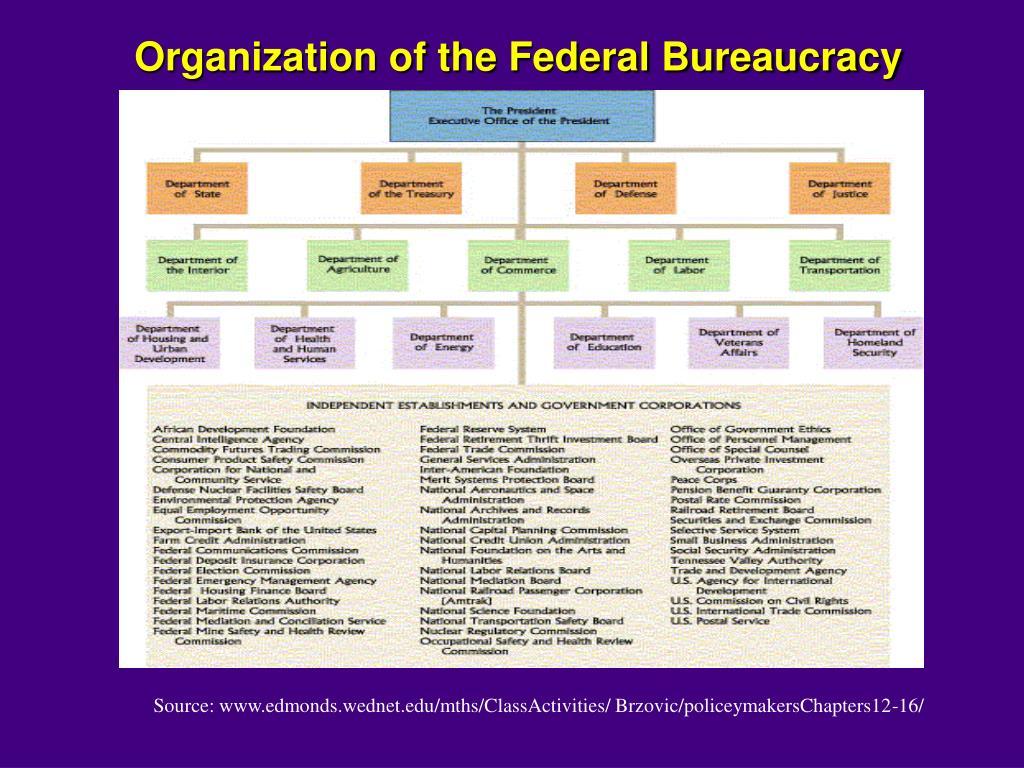 Organization of the Federal Bureaucracy