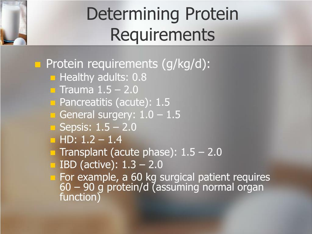 Determining Protein Requirements