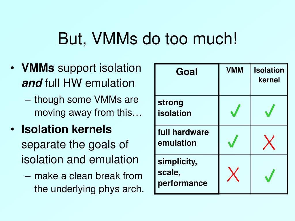 But, VMMs do too much!