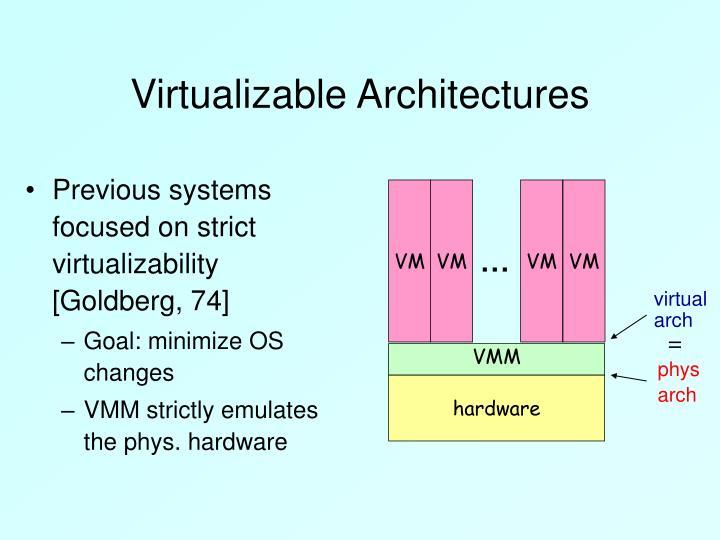 Virtualizable architectures