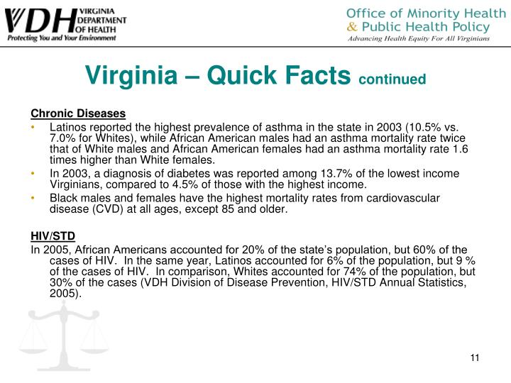 Virginia – Quick Facts